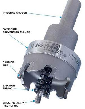 TKO™ Carbide Tipped Hole Cutters
